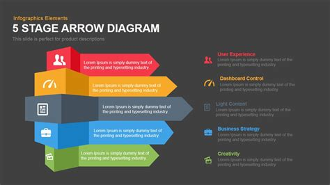 stage arrow diagram template  powerpoint keynote