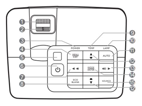 benq w1070 projector manual and troubleshooting manual
