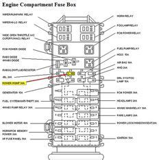 1992 Ford Ranger Xlt Fuse Box Diagram by 2002 Ford Ranger Fuse Diagram Fuse Panel And Power