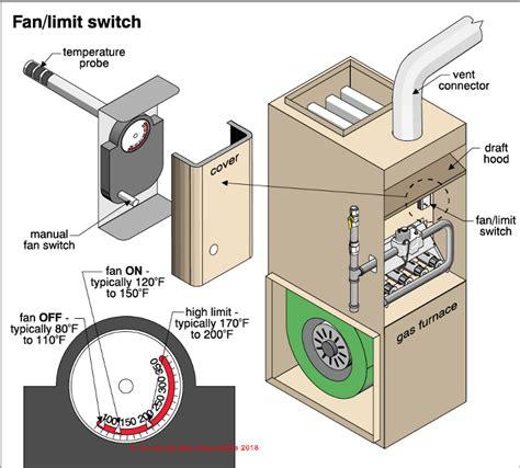 furnace fan limit switch    fanlimit switch work