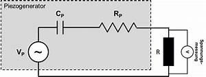 Energie Kondensator Berechnen : piezoelektrisches energy harvesting ~ Themetempest.com Abrechnung