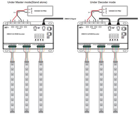 Channel Master Wiring Diagram by Master Modes Switchable Dmx512 Rdm Controller Sr