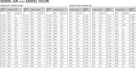 revell paint conversion chart car interior design