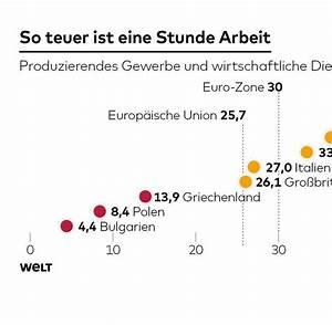 Steuerfaktor Berechnen : oecd bei steuern und abgaben ist deutschland weltspitze welt ~ Themetempest.com Abrechnung