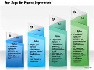 Process Improvement Presentation Template