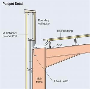 Parapet urban planning terminology examples