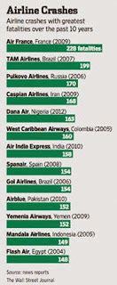 Al  Binory Tragedi Mh370  Misteri Kehilangan Pesawat