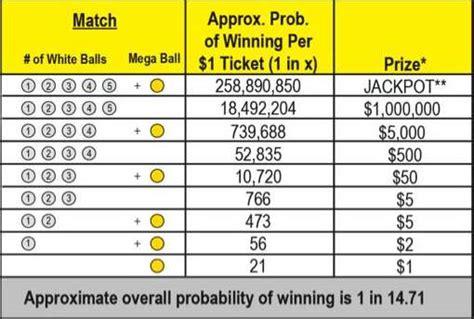 maryland lottery mega millions lotteries