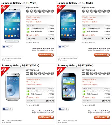 cricket phone promotions deal alert cricket offers 200 the galaxy s4 just