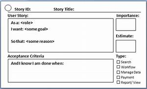 User story in agile scrum for As a user i want user story template