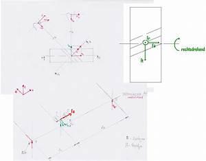 Zahnrad Berechnen : kr fte am zahnrad wissenstransfer anlagen und maschinenbau berechnung von maschinenelementen ~ Themetempest.com Abrechnung