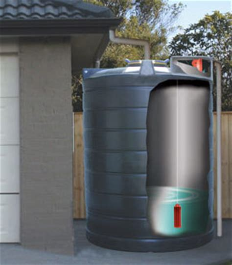 rainwater harvesting faq accurate leak