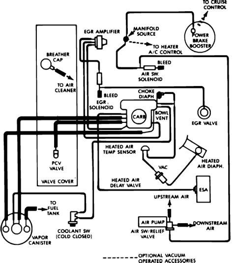 Have Dodge Ram Motor Some Vacuum
