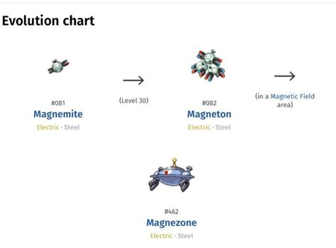 magnezone  elements pokemon amino