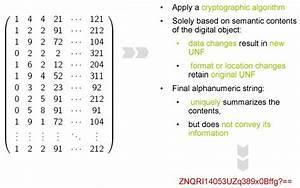 Universal Numerical Fingerprint  Unf   U2014 Dataverse Org