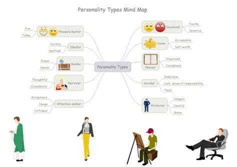 mind map software edraw mind map freeware