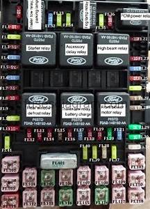2004 Ford Expedition Fuse Panel