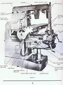 Van Norman No  2 Light Horizontal Milling Machine Operator