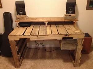 Build A Computer Desk from Pallets Wooden Pallet Furniture