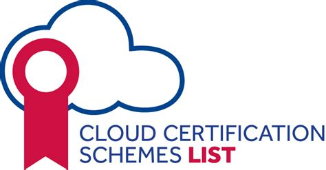 cloud certification cloud computing certification ccsl and ccsm resilience