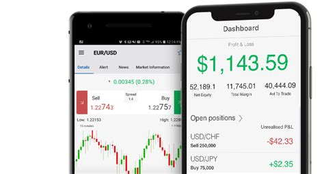 forex trading platforms in south africa forex mobile apps on iphone or android