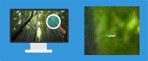loupe bureau ecrans résolution et pixels cours informatique gratuit