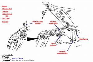 1969 Corvette Deck Lid Parts