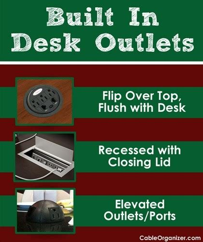 built in desk outlets which desk outlet is right for you