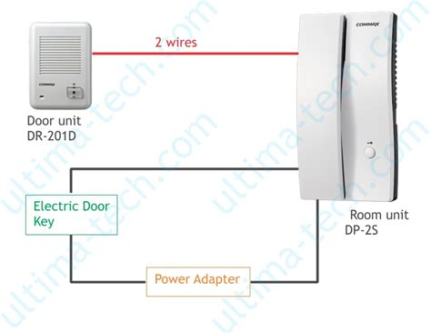 commax door phone and door bell kit dp 2s dr 201d ultima tech