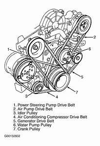 1994 Isuzu Amigo Serpentine Belt Routing And Timing Belt
