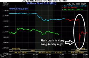 "A Gold ""Flash Crash"" Happened Yesterday - Here's Why"