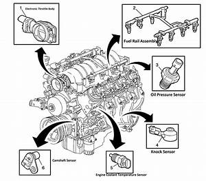 5 3 Vortec Engine Coolant Diagram  U2022 Downloaddescargar Com
