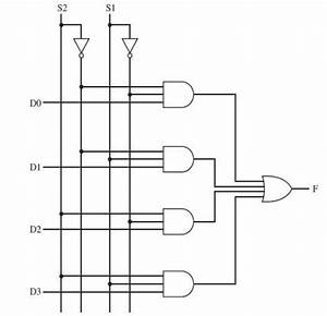 Important Short Questions And Answers  Digital Electronics