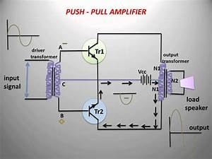 Learn And Grow    Push - Pull Amplifier