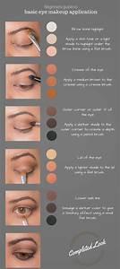 Basic Eye Makeup Steps  U2013 Beauty By Charmaine