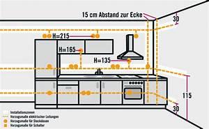 Elektrik Selber Verlegen : installationsbereiche in wohnr umen ratgeber von hornbach ~ Lizthompson.info Haus und Dekorationen