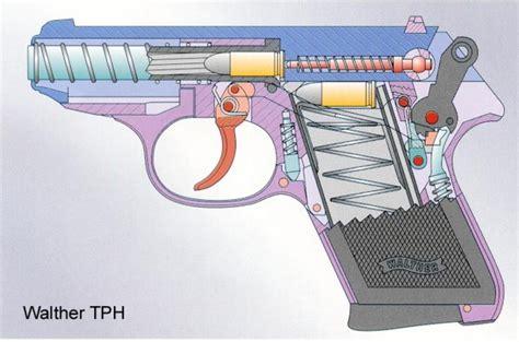 Walther Ppk 380 Parts Diagram