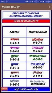 Satta Matika 2020 Kalyan Tips Today Tips Lottery Tips