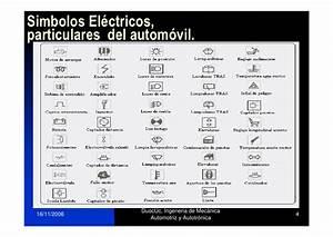 Circuitos Elctricos