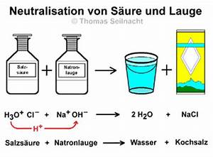 Titration äquivalenzpunkt Berechnen : titration von natronlauge ~ Themetempest.com Abrechnung