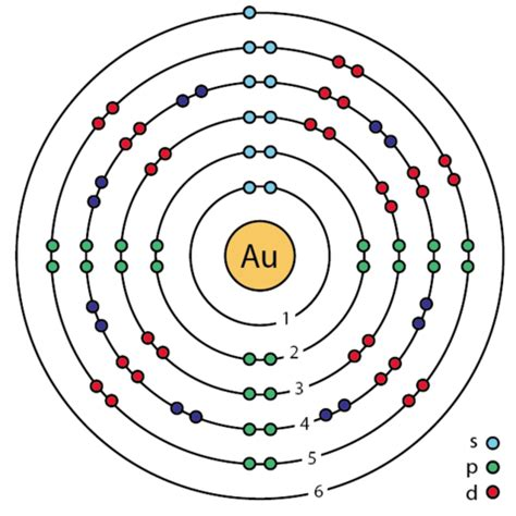 Diagram Of Atom Gold by File 79 Gold Au Enhanced Bohr Model Png Wikimedia Commons