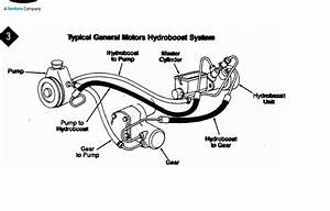 Hydroboost - What Is Required  - Ls1tech