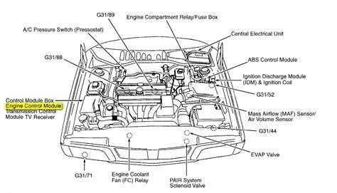1998 volvo v70 engine diagram automotive parts diagram