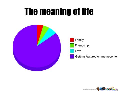 What Is The Definition Of Meme - the meaning of life by derpelina meme center