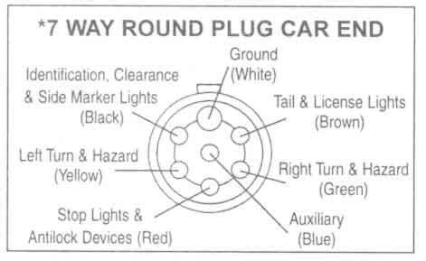 trailer wiring diagrams johnson trailer co