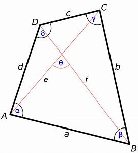 Diagonale Dreieck Berechnen : firkant wikipedia den frie encyklop di ~ Themetempest.com Abrechnung