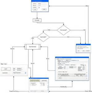 Software Design Specification Document