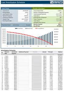 Microsoft Excel Amortization Schedule Template Loan Amortization Schedule Free For Excel