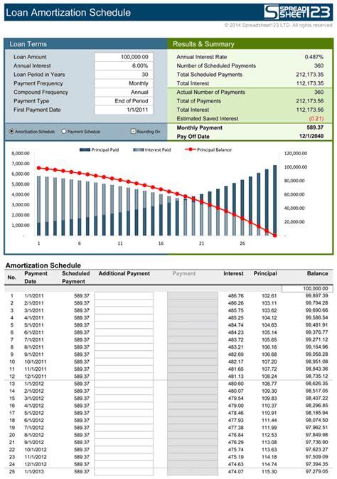 loan amortization table calculator image gallery loan amortization