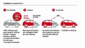 Promesse De Vente Voiture : location option dachat voiture ~ Gottalentnigeria.com Avis de Voitures